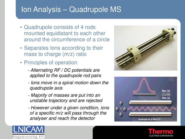 Ion Analysis – Quadrupole MS
