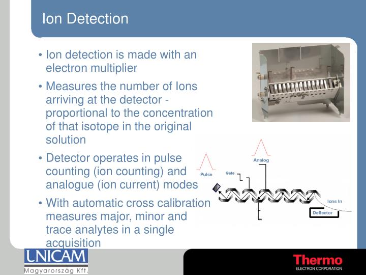 Ion Detection