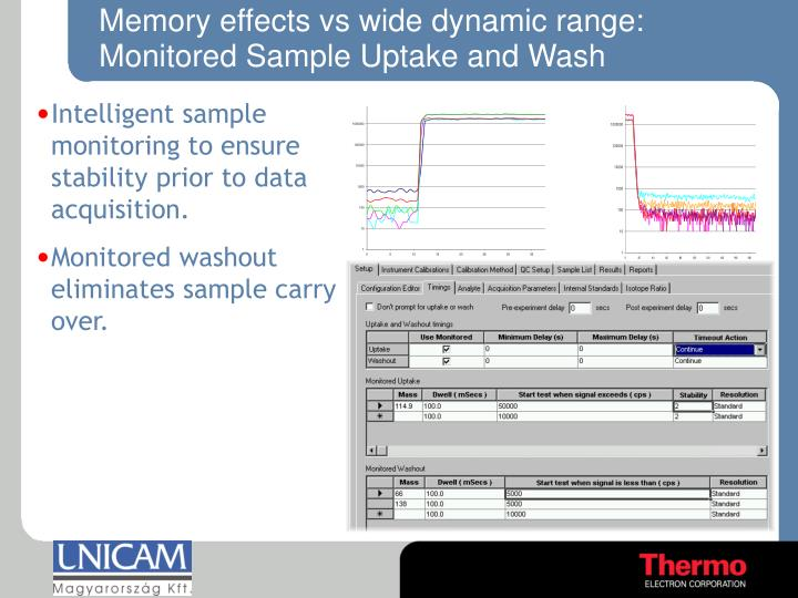 Memory effects vs wide dynamic range: