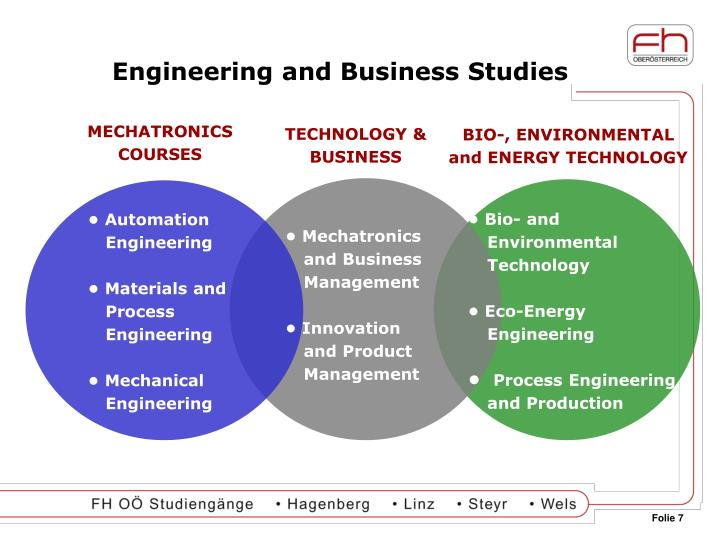 Engineering and Business Studies