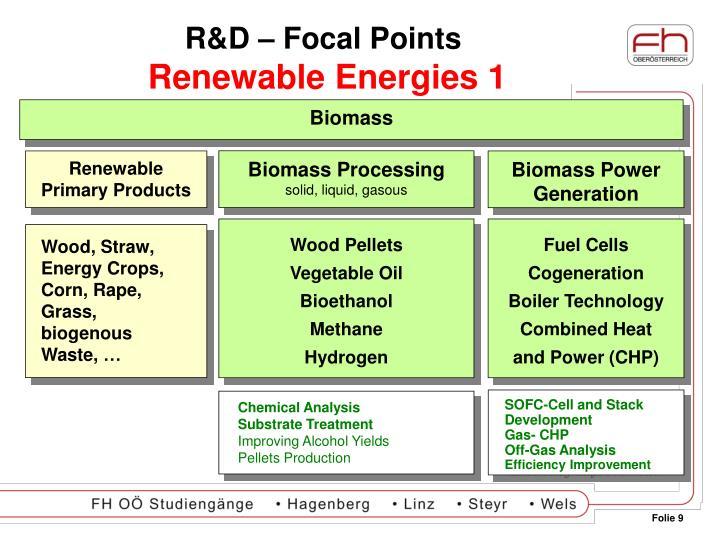 R&D – Focal Points