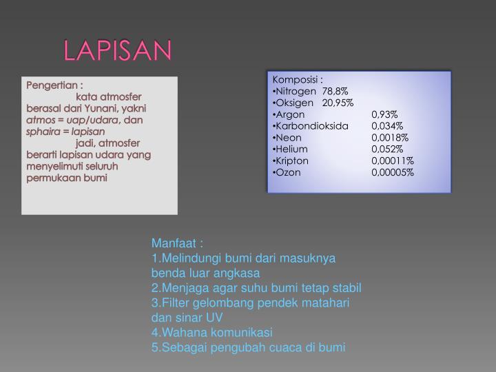 LAPISAN