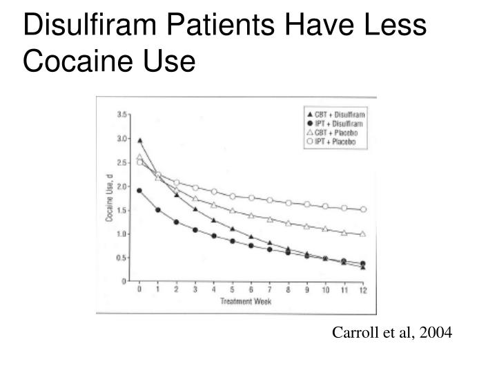 Disulfiram Patients Have Less Cocaine Use