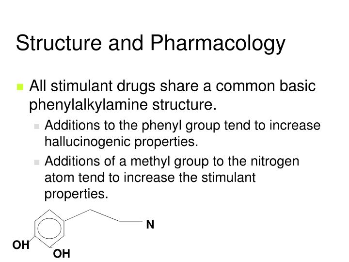 Structure and Pharmacology