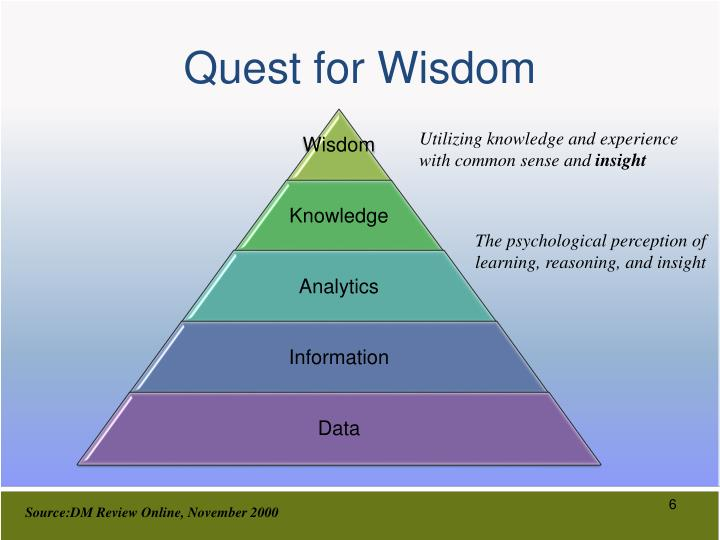 Quest for Wisdom