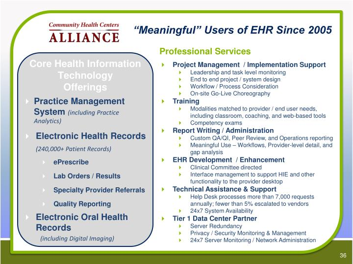 """Meaningful"" Users of EHR Since 2005"