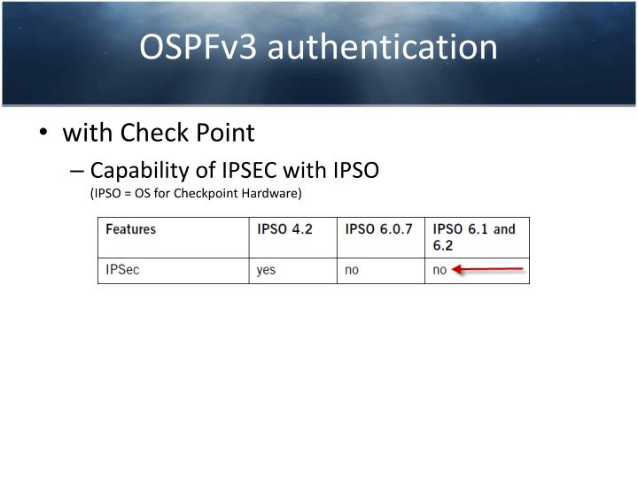 OSPFv3 authentication