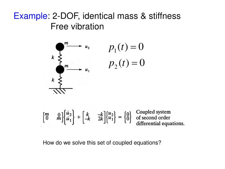 Example 2 dof identical mass stiffness free vibration