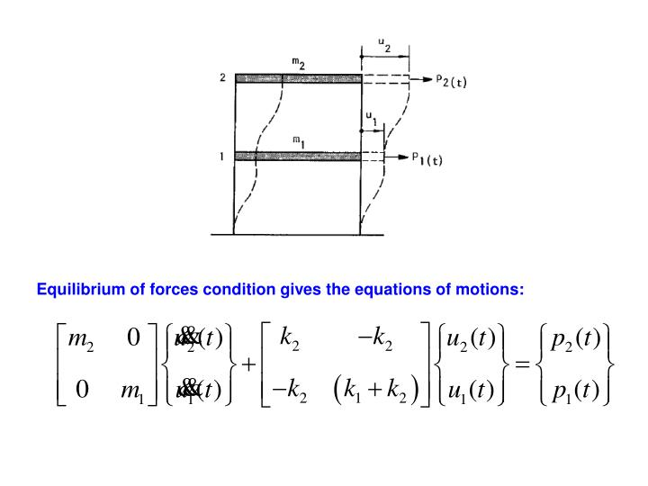 Equilibrium of forces condition gives the equations of motions: