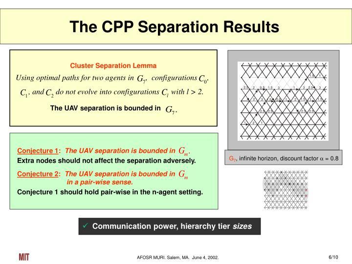 Cluster Separation Lemma