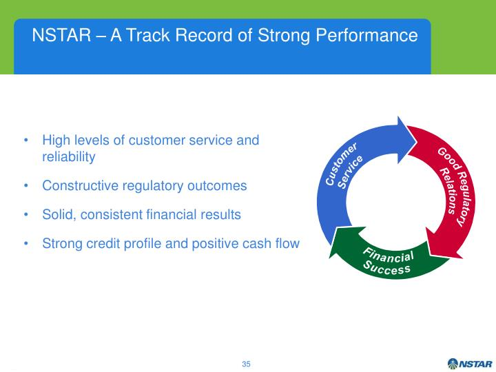 NSTAR – A Track Record of Strong Performance
