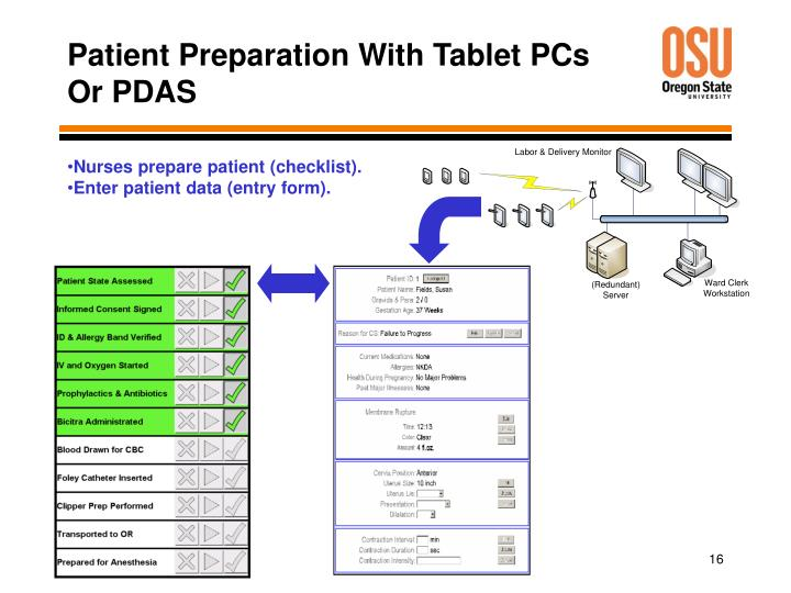 Patient Preparation With Tablet PCs Or PDAS