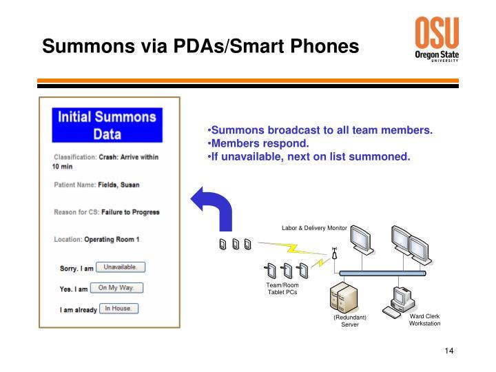 Summons via PDAs/Smart Phones