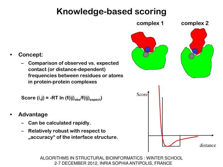 Knowledge-based scoring