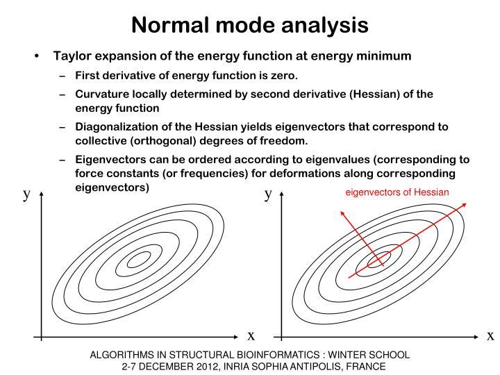 Normal mode analysis