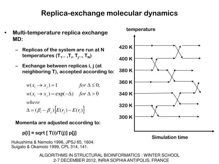 Replica-exchange molecular dynamics