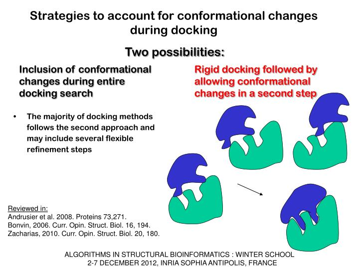 Strategies to account for conformational changes during docking