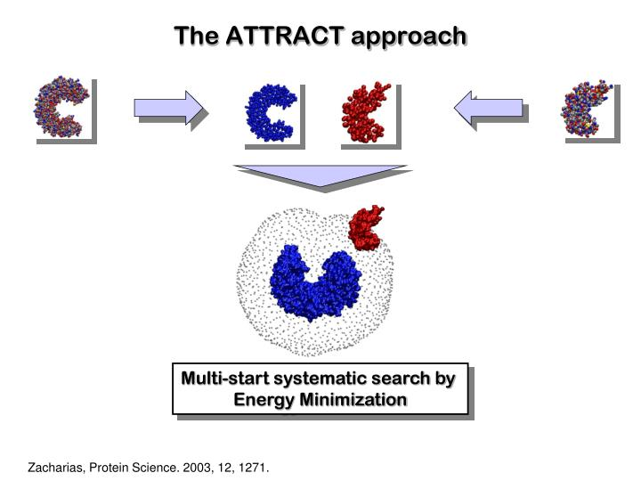 The ATTRACT approach