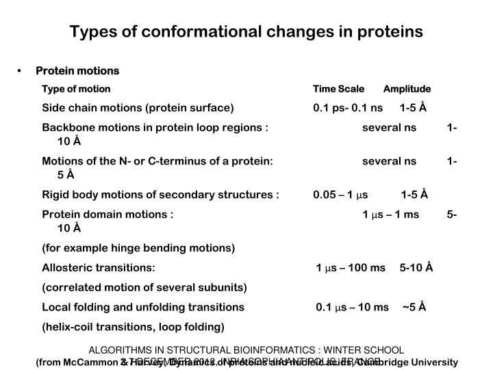 Types of conformational changes in proteins