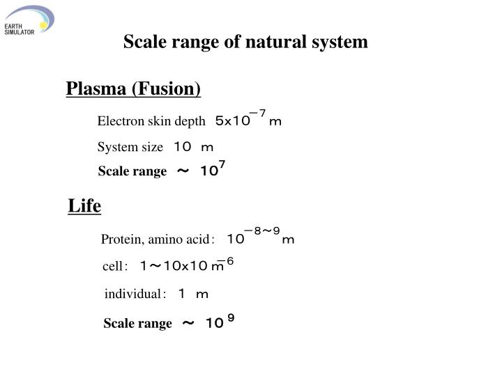 Scale range of natural system