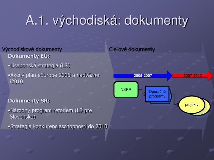 A.1. východiská: dokumenty