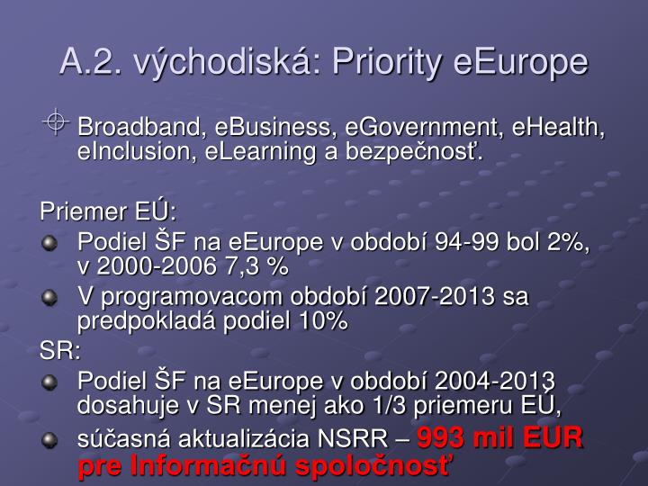 A.2. východiská: Priority eEurope