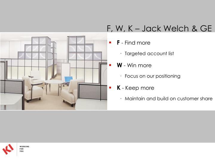 F, W, K – Jack Welch & GE