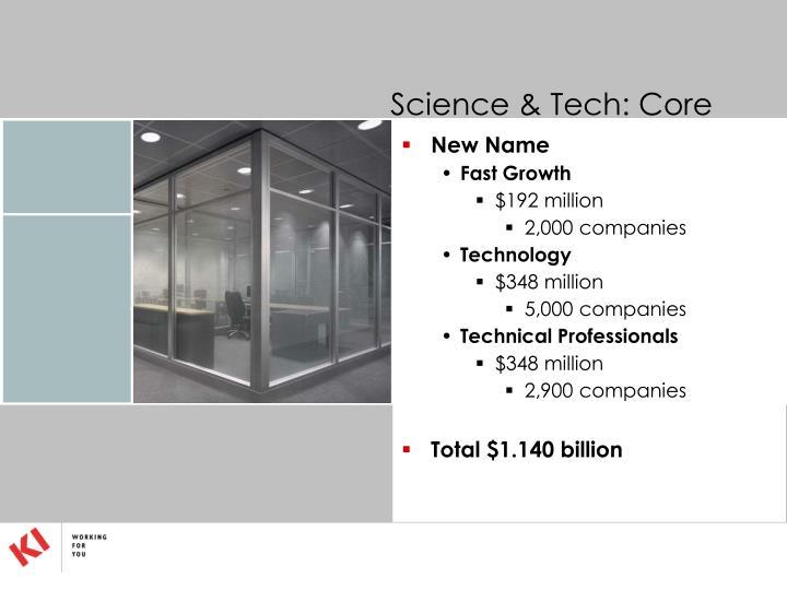 Science & Tech: Core