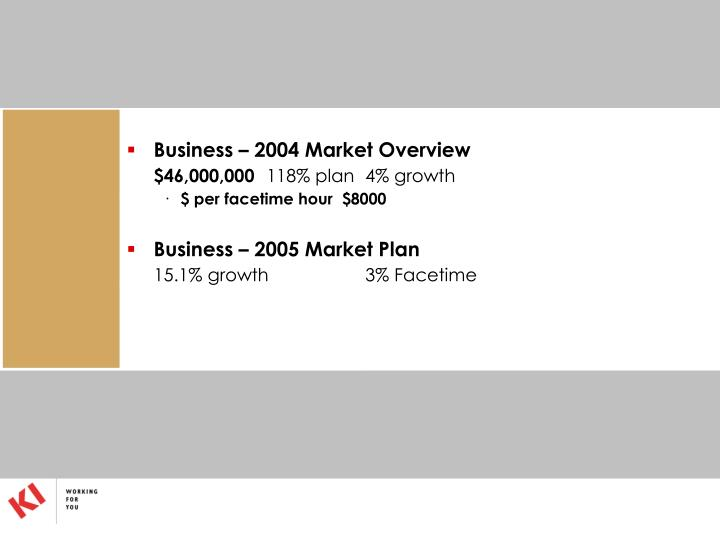 Business – 2004 Market Overview