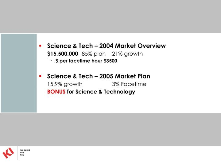 Science & Tech – 2004 Market Overview