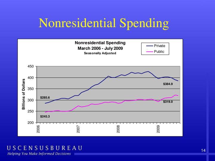 Nonresidential Spending