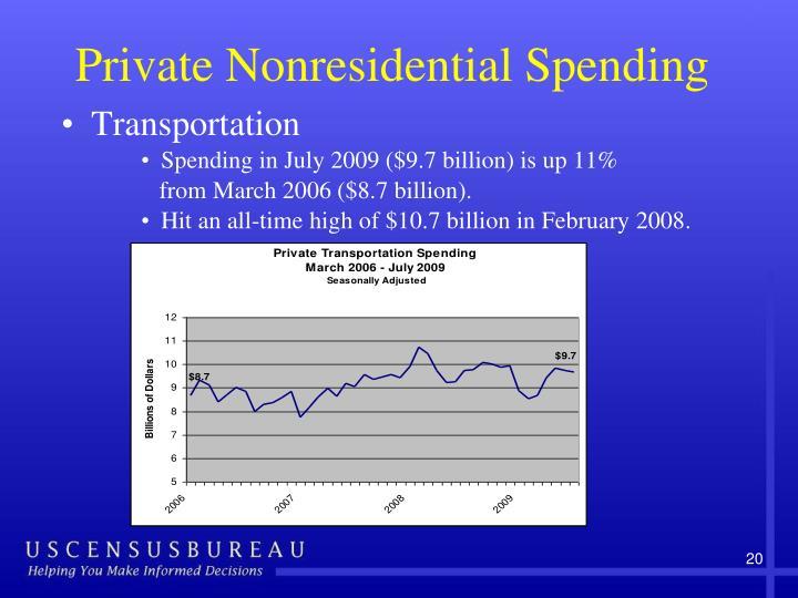Private Nonresidential Spending