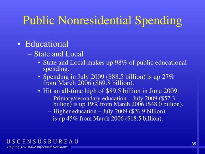 Public Nonresidential Spending