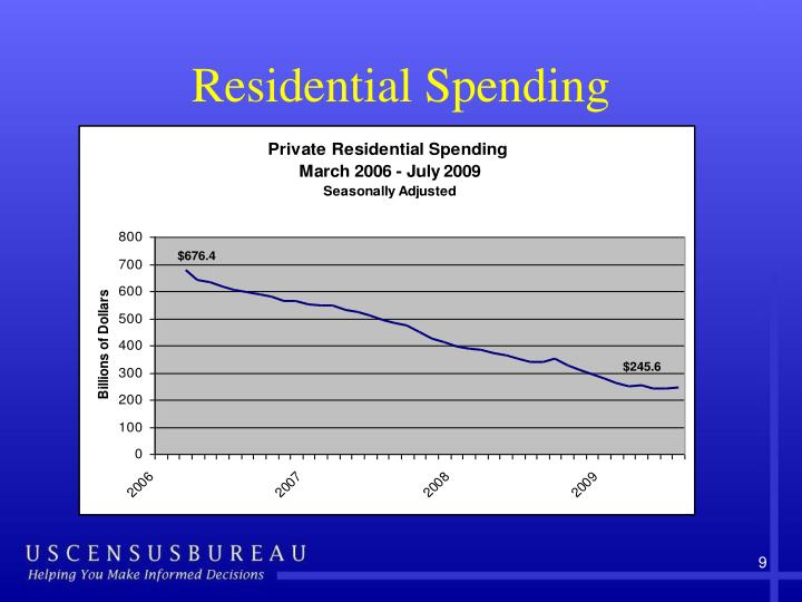 Residential Spending