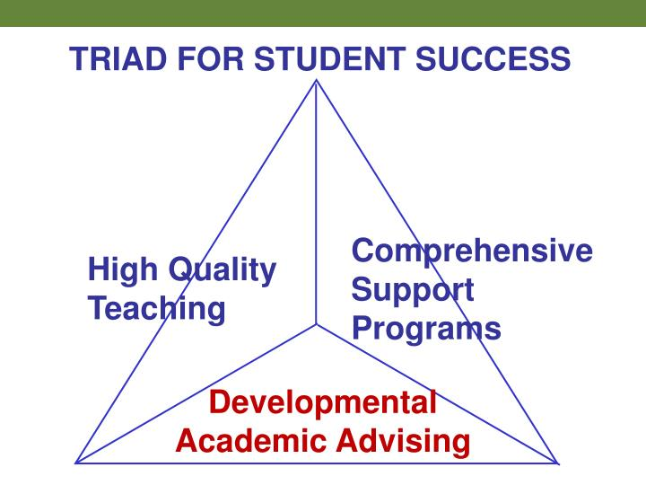 TRIAD FOR STUDENT SUCCESS