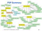 p3p summary
