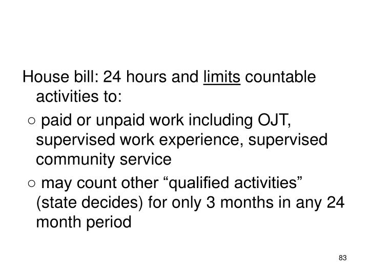 House bill: 24 hours and
