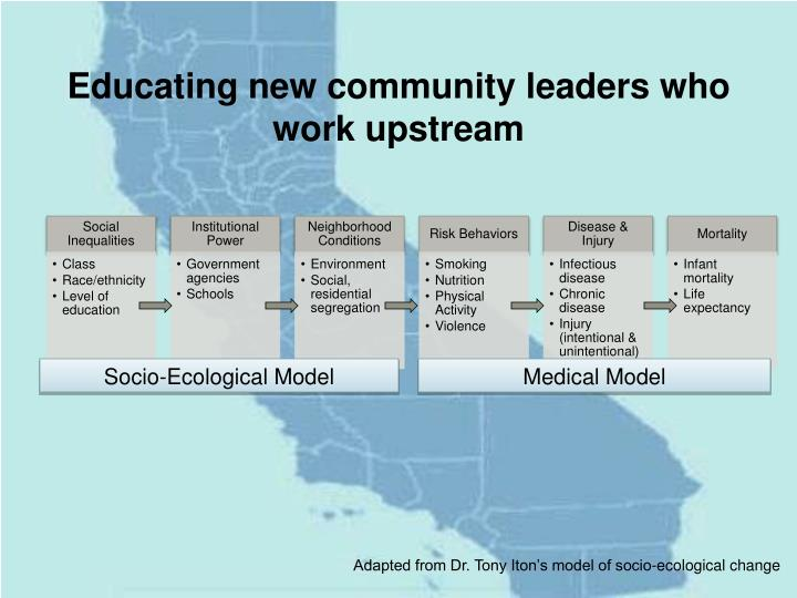 Educating new community leaders who work upstream
