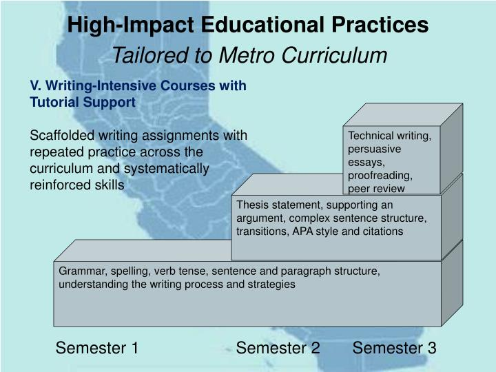 High-Impact Educational Practices