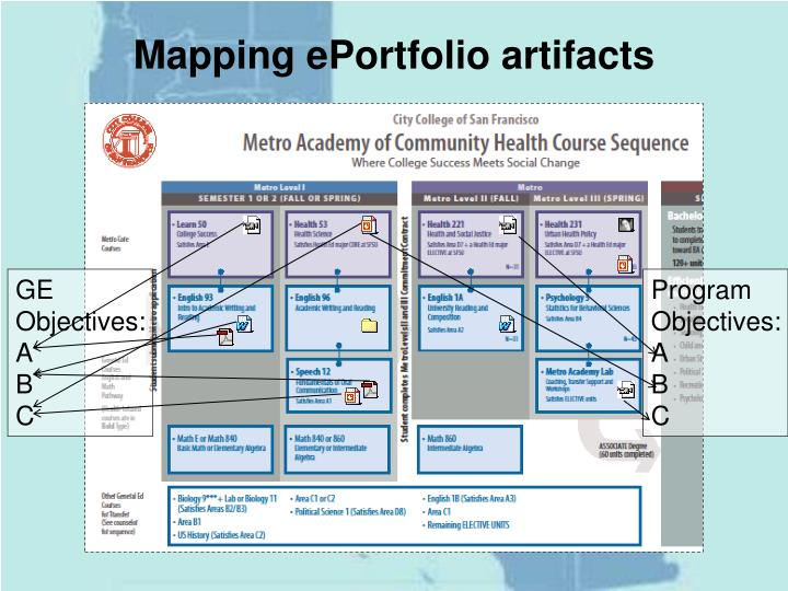 Mapping ePortfolio artifacts