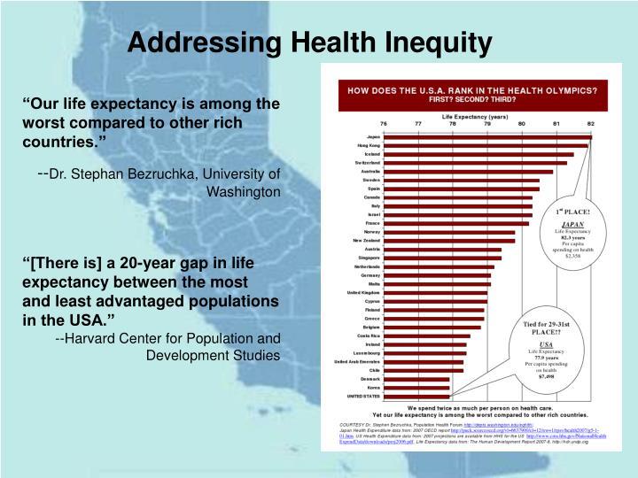 Addressing Health Inequity