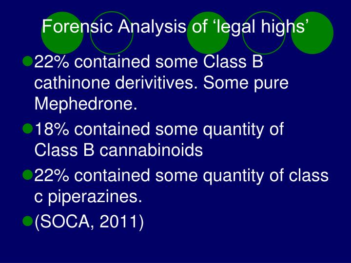 Forensic Analysis of 'legal highs'