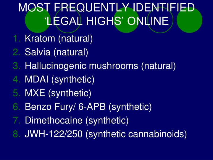 MOST FREQUENTLY IDENTIFIED 'LEGAL HIGHS' ONLINE