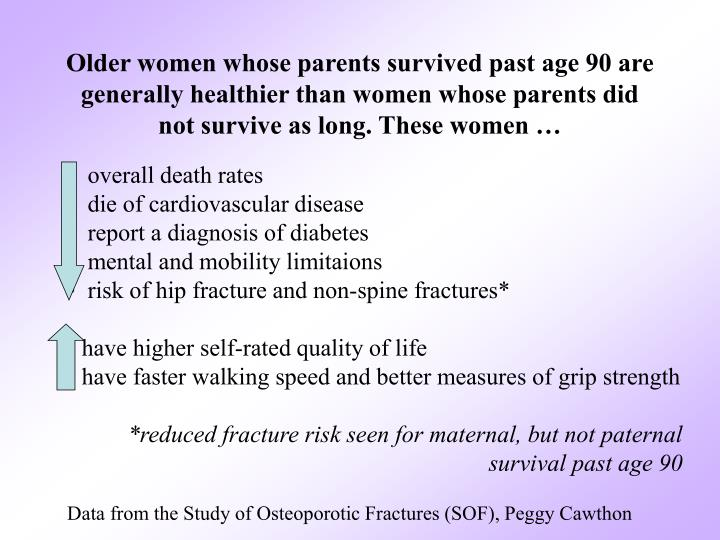 Older women whose parents survived past age 90 are generally healthier than women whose parents did not survive as long. These women …