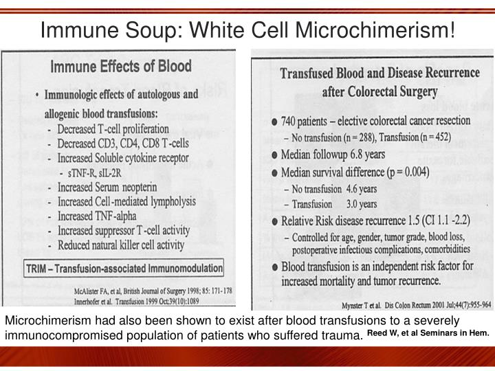 Immune Soup: White Cell Microchimerism!