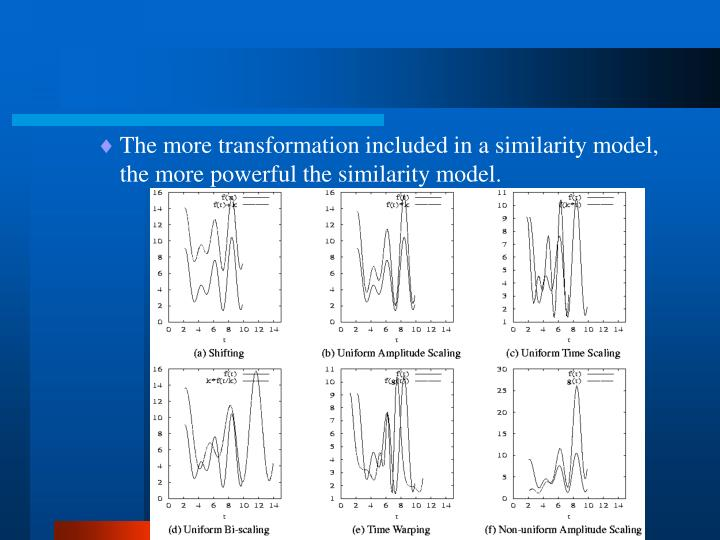 The more transformation included in a similarity model, the more powerful the similarity model.