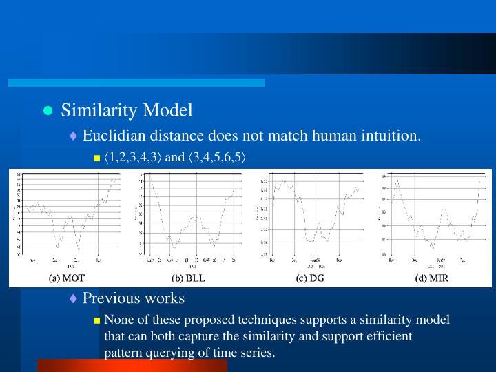 Similarity Model