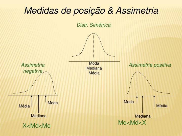 Medidas de posição & Assimetria