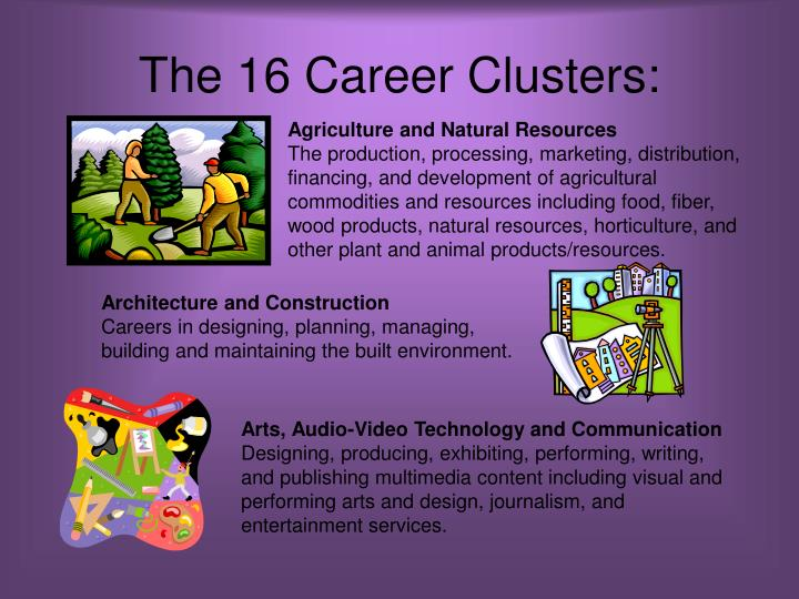 The 16 Career Clusters: