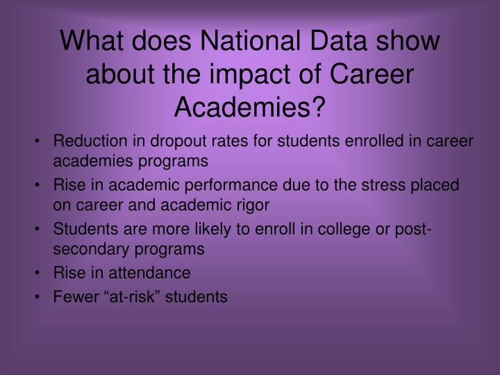 What does National Data show about the impact of Career Academies?